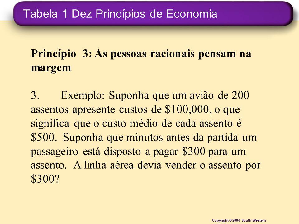 Tabela 1 Dez Princípios de Economia Copyright © 2004 South-Western Princípio 3: As pessoas racionais pensam na margem 3.Exemplo: Suponha que um avião