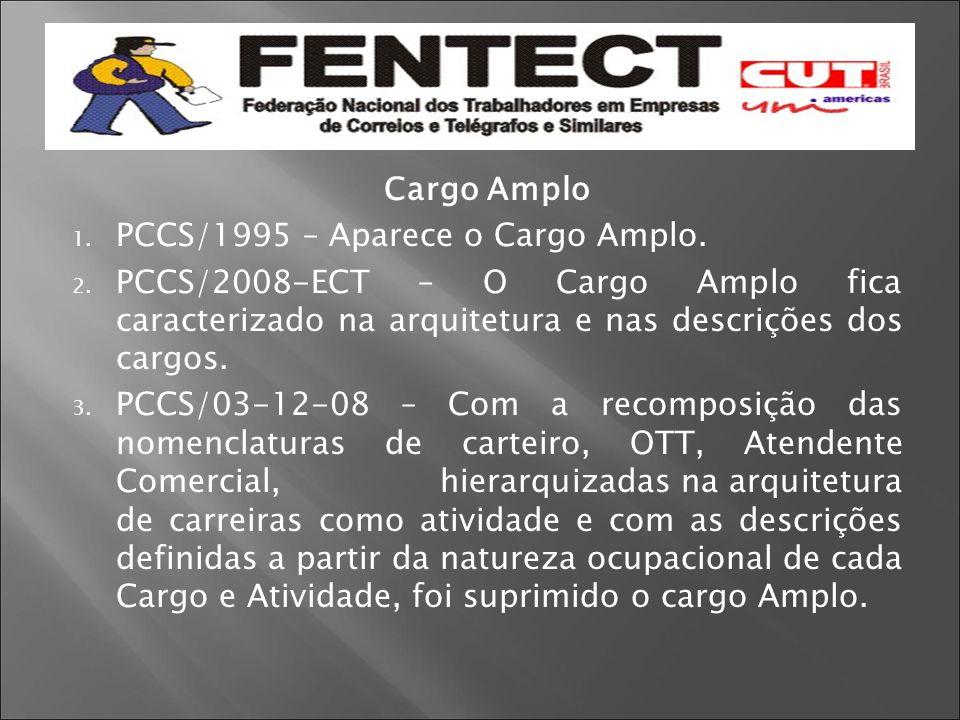 Cargo Amplo 1. PCCS/1995 – Aparece o Cargo Amplo. 2. PCCS/2008-ECT – O Cargo Amplo fica caracterizado na arquitetura e nas descrições dos cargos. 3. P