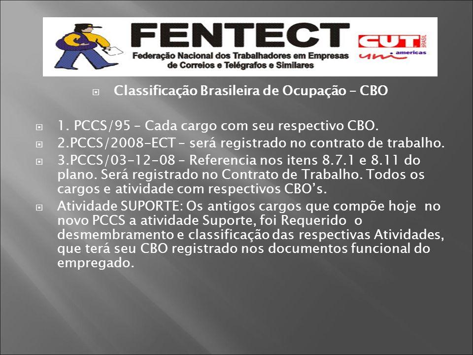  Classificação Brasileira de Ocupação – CBO  1. PCCS/95 – Cada cargo com seu respectivo CBO.  2.PCCS/2008-ECT – será registrado no contrato de trab