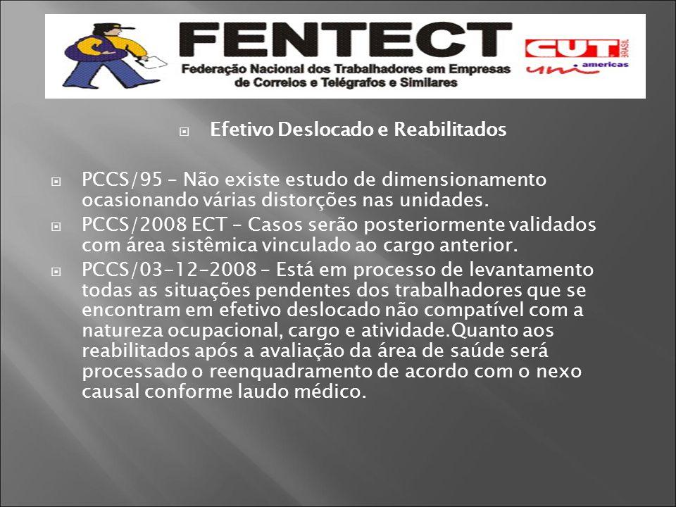  Efetivo Deslocado e Reabilitados  PCCS/95 – Não existe estudo de dimensionamento ocasionando várias distorções nas unidades.  PCCS/2008 ECT – Caso