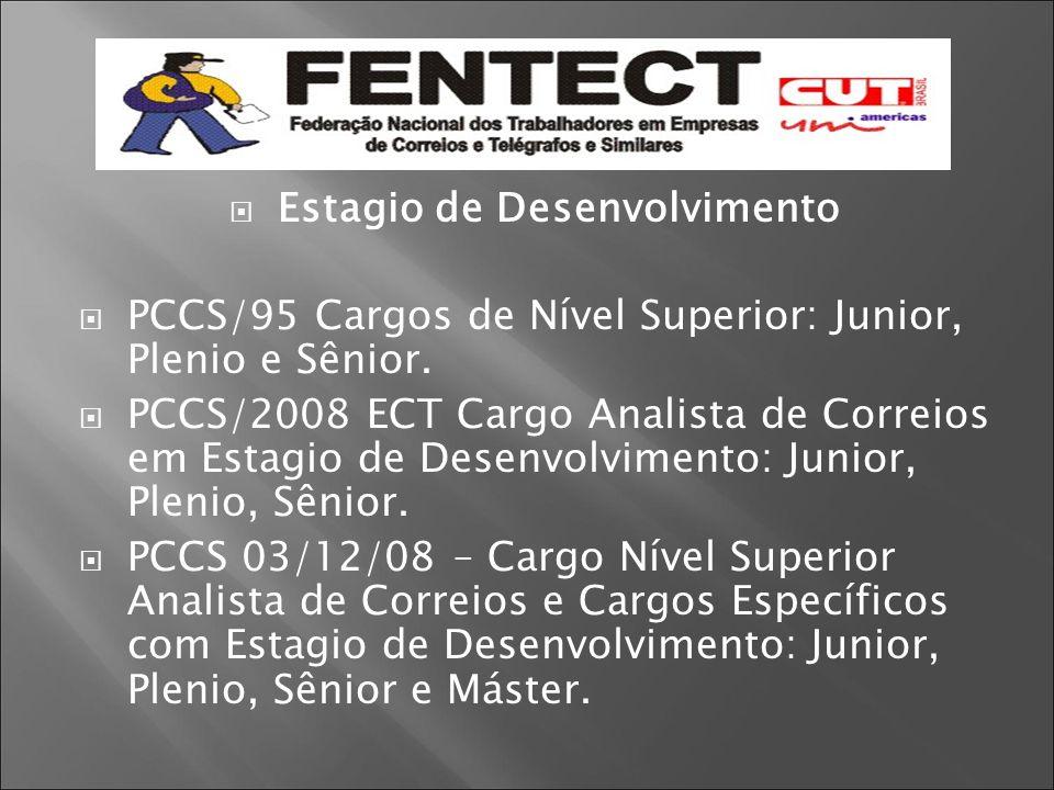  Estagio de Desenvolvimento  PCCS/95 Cargos de Nível Superior: Junior, Plenio e Sênior.  PCCS/2008 ECT Cargo Analista de Correios em Estagio de Des