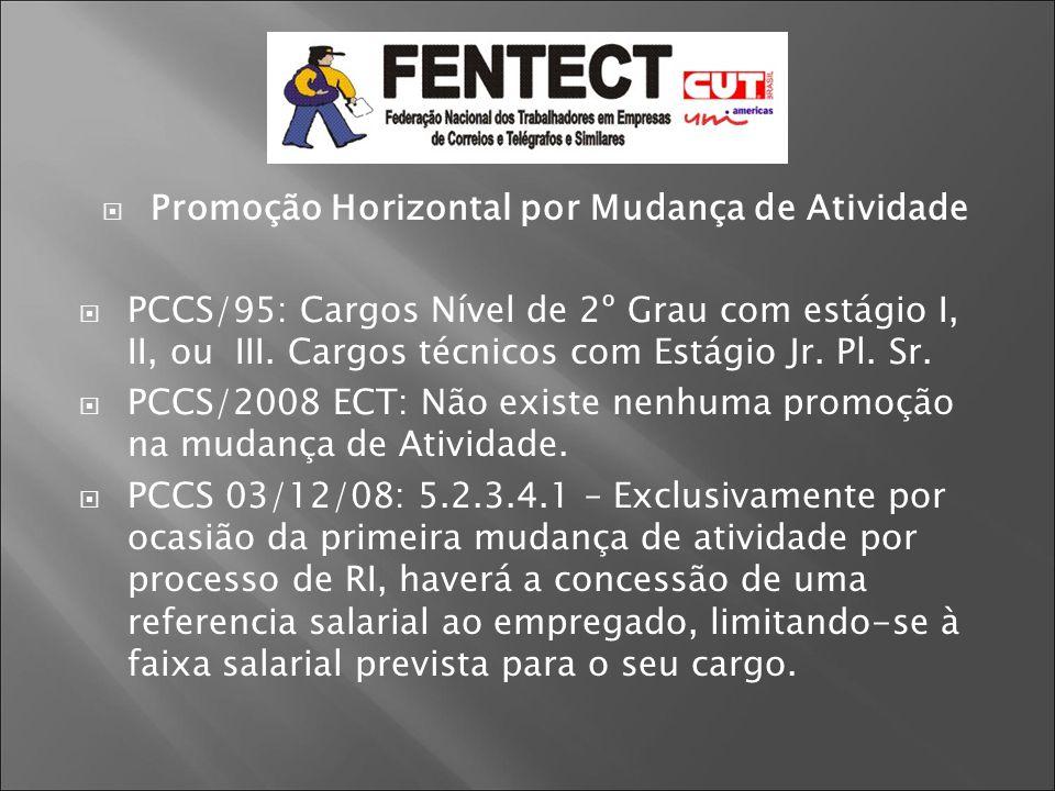  Promoção Horizontal por Mudança de Atividade  PCCS/95: Cargos Nível de 2º Grau com estágio I, II, ou III. Cargos técnicos com Estágio Jr. Pl. Sr. 
