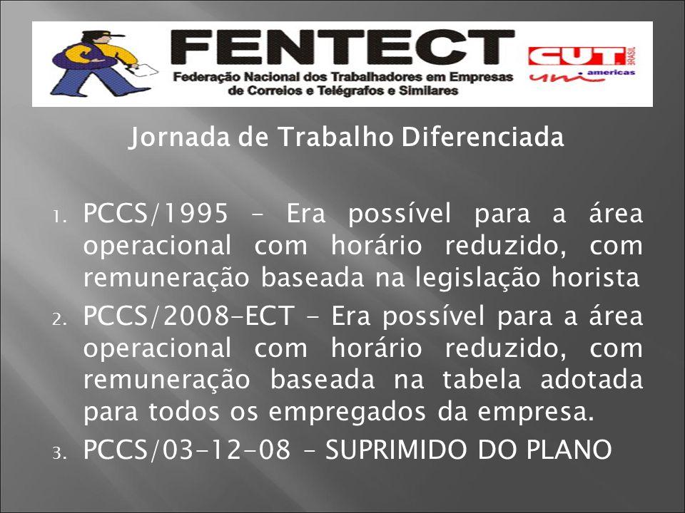 Jornada de Trabalho Diferenciada 1. PCCS/1995 – Era possível para a área operacional com horário reduzido, com remuneração baseada na legislação horis