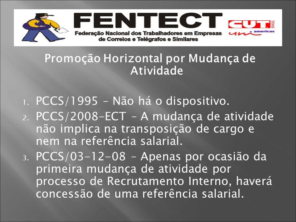 Promoção Horizontal por Mudança de Atividade 1. PCCS/1995 – Não há o dispositivo. 2. PCCS/2008-ECT – A mudança de atividade não implica na transposiçã