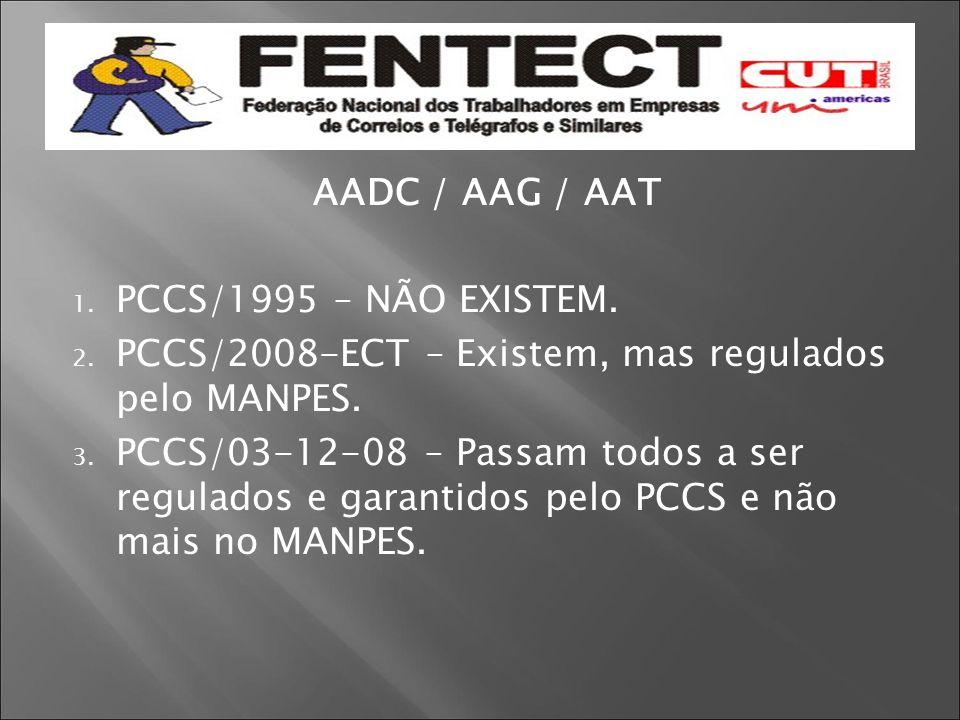 AADC / AAG / AAT 1. PCCS/1995 – NÃO EXISTEM. 2. PCCS/2008-ECT – Existem, mas regulados pelo MANPES. 3. PCCS/03-12-08 – Passam todos a ser regulados e