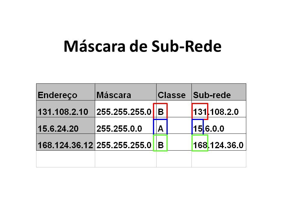 Máscara de Sub-Rede