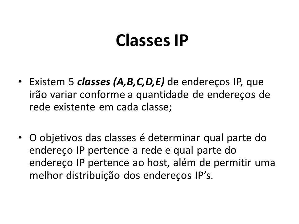 Classes IP Existem 5 classes (A,B,C,D,E) de endereços IP, que irão variar conforme a quantidade de endereços de rede existente em cada classe; O objet