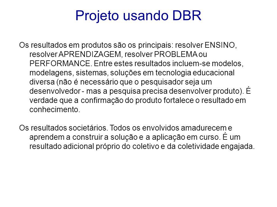 Os resultados em produtos são os principais: resolver ENSINO, resolver APRENDIZAGEM, resolver PROBLEMA ou PERFORMANCE.