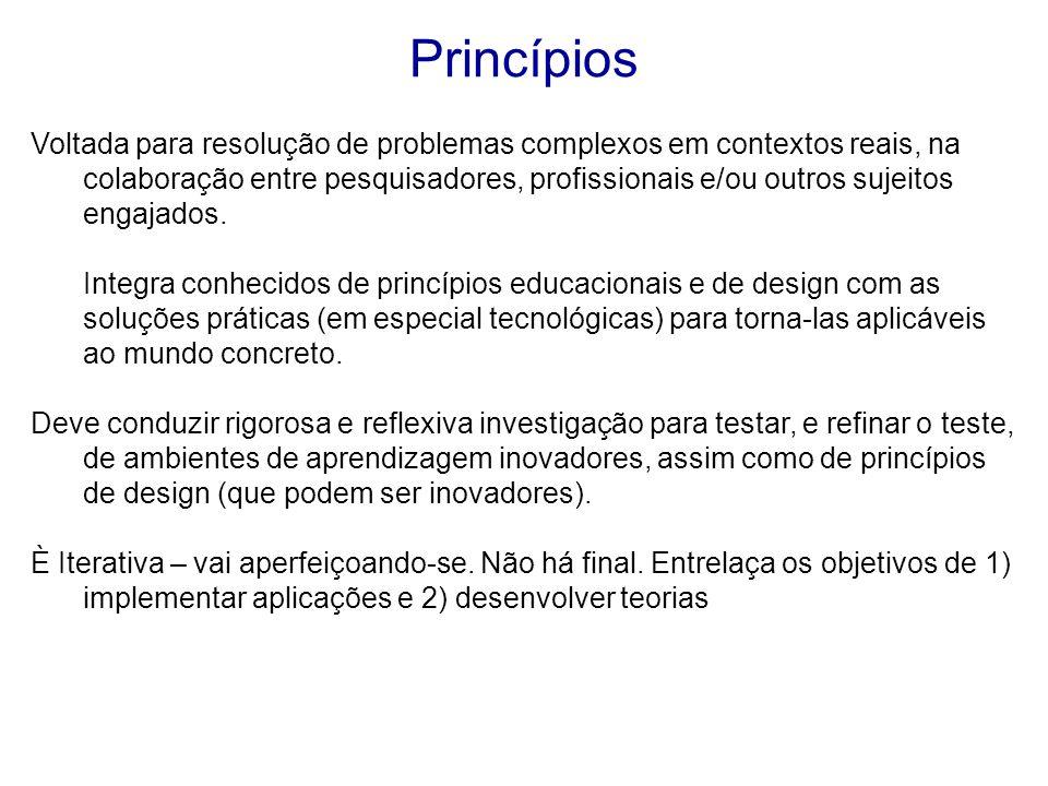 Princípios Voltada para resolução de problemas complexos em contextos reais, na colaboração entre pesquisadores, profissionais e/ou outros sujeitos en
