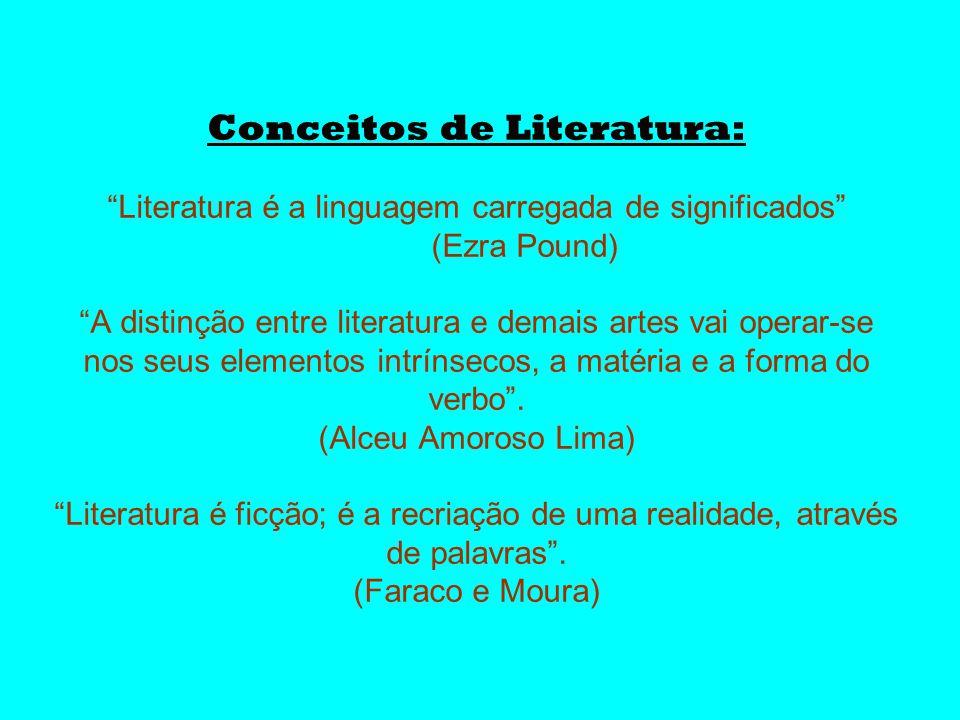 Gêneros Literários Gênero Lírico Gênero Dramático Gênero Narrativo Cada texto literário apresenta uma configuração, uma estrutura diferente.