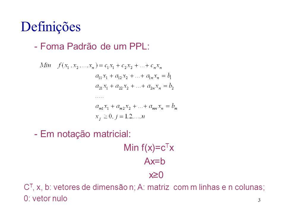 3 Definições - Foma Padrão de um PPL: - Em notação matricial: Min f(x)=c T x Ax=b x≥0 C T, x, b: vetores de dimensão n; A: matriz com m linhas e n colunas; 0: vetor nulo