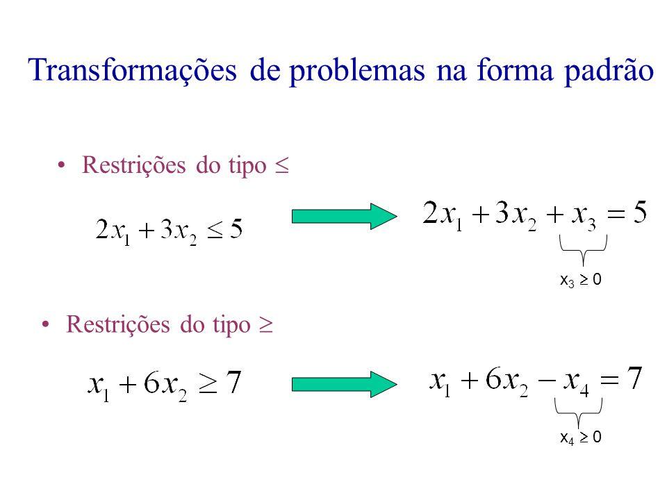 Existem variáveis livres, isto é, variáveis x k que podem assumir qualquer valor real (negativo, nulo ou positivo) PPL é de maximização: Solução: Substituir x k por x k + – x k -, com x k +  0 e x k -  0 max f(x) = min {-f(x)} Transformações de problemas na forma padrão