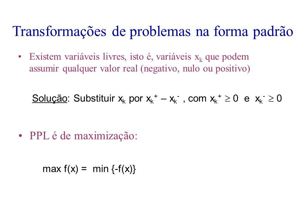 Existem variáveis livres, isto é, variáveis x k que podem assumir qualquer valor real (negativo, nulo ou positivo) PPL é de maximização: Solução: Subs
