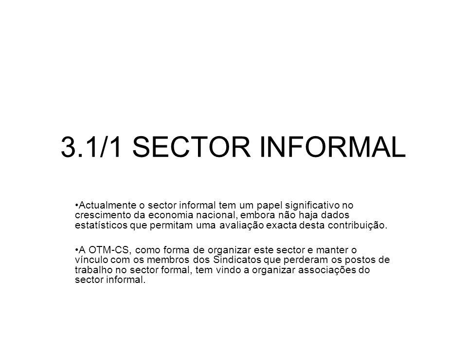 3.1/1 SECTOR INFORMAL Actualmente o sector informal tem um papel significativo no crescimento da economia nacional, embora não haja dados estatísticos