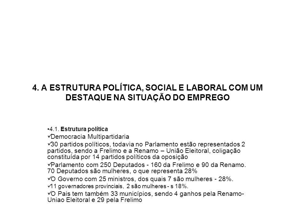 4. A ESTRUTURA POLÍTICA, SOCIAL E LABORAL COM UM DESTAQUE NA SITUAÇÃO DO EMPREGO 4.1. Estrutura política Democracia Multipartidaria 30 partidos políti