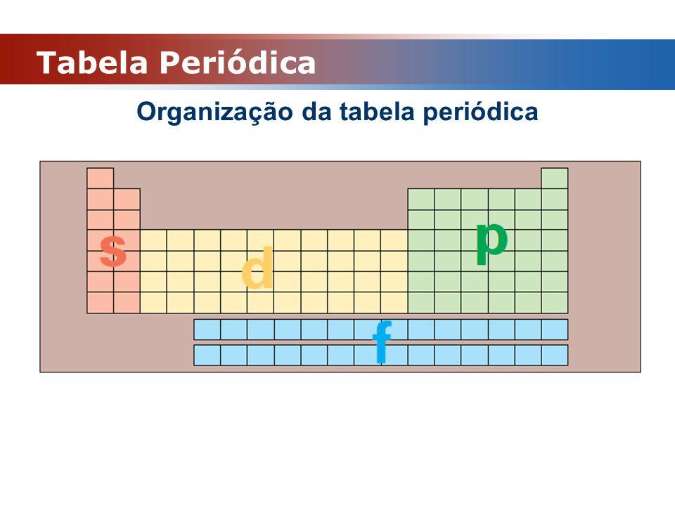 Tabela Periódica Organização da tabela periódica