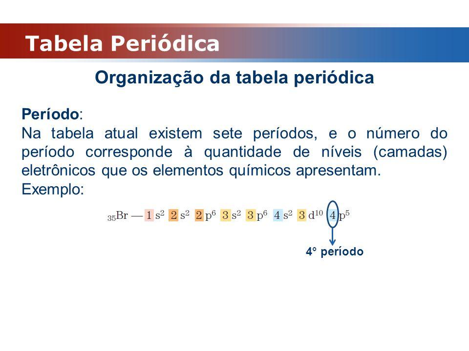 Tabela Periódica Organização da tabela periódica Período: Na tabela atual existem sete períodos, e o número do período corresponde à quantidade de nív