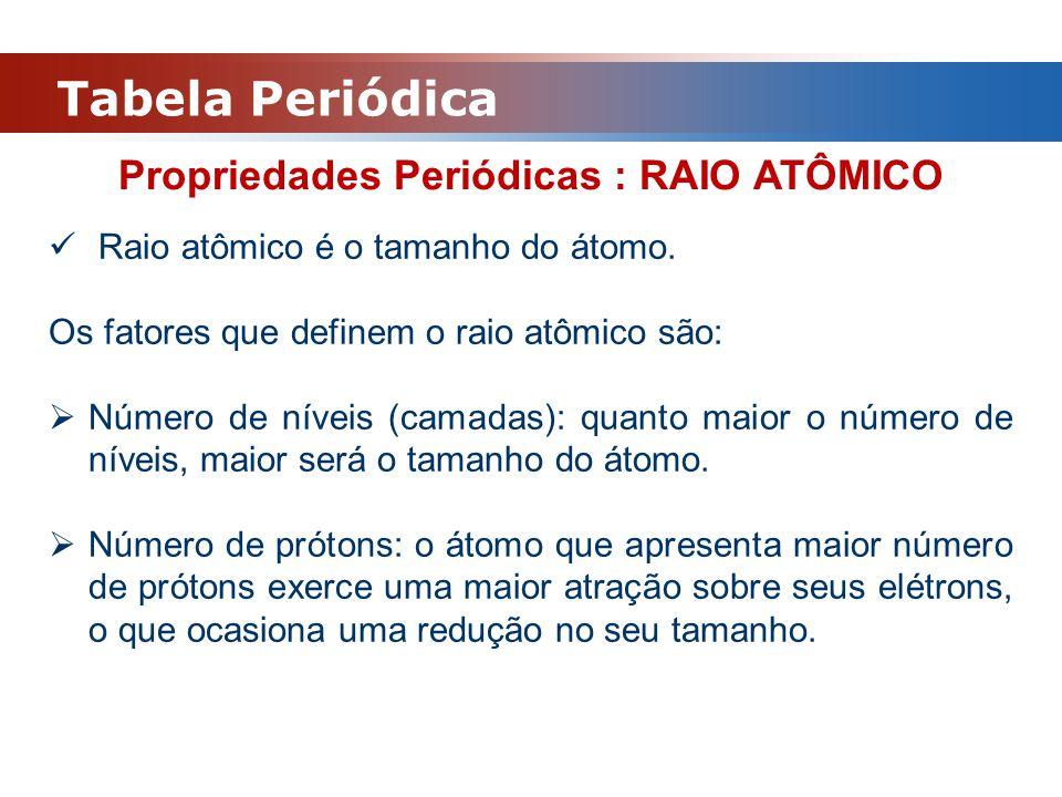Tabela Periódica Propriedades Periódicas : RAIO ATÔMICO Raio atômico é o tamanho do átomo. Os fatores que definem o raio atômico são:  Número de níve