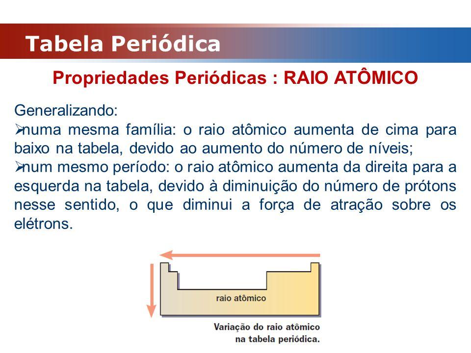 Tabela Periódica Generalizando:  numa mesma família: o raio atômico aumenta de cima para baixo na tabela, devido ao aumento do número de níveis;  nu