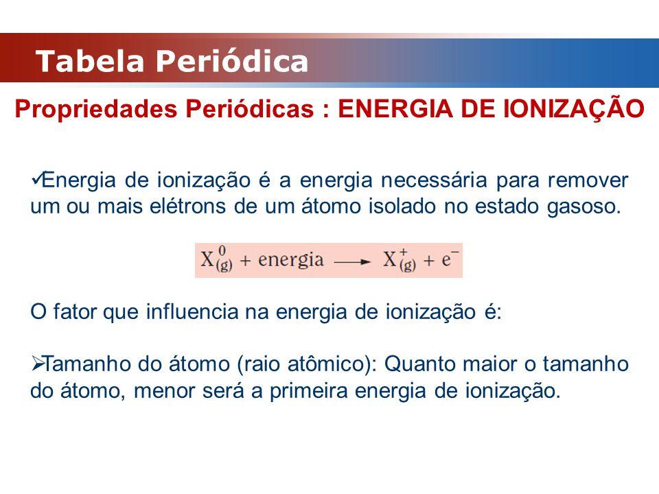 Tabela Periódica Propriedades Periódicas : ENERGIA DE IONIZAÇÃO Energia de ionização é a energia necessária para remover um ou mais elétrons de um áto