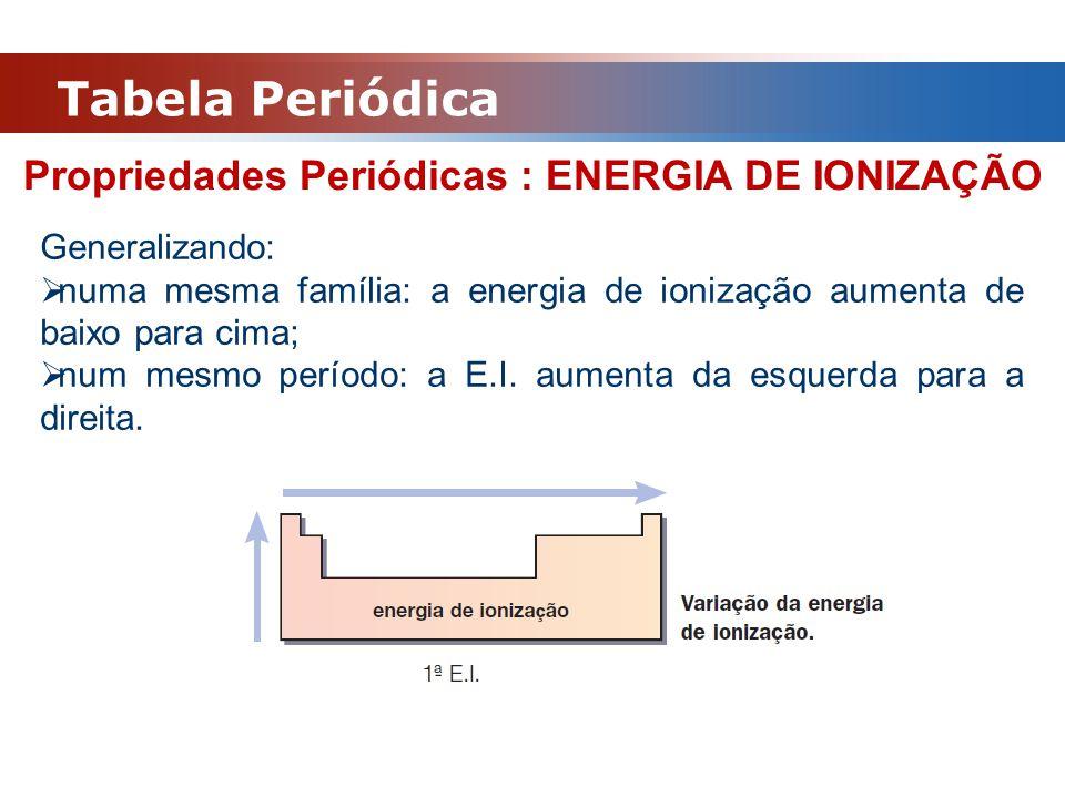 Tabela Periódica Propriedades Periódicas : ENERGIA DE IONIZAÇÃO Generalizando:  numa mesma família: a energia de ionização aumenta de baixo para cima