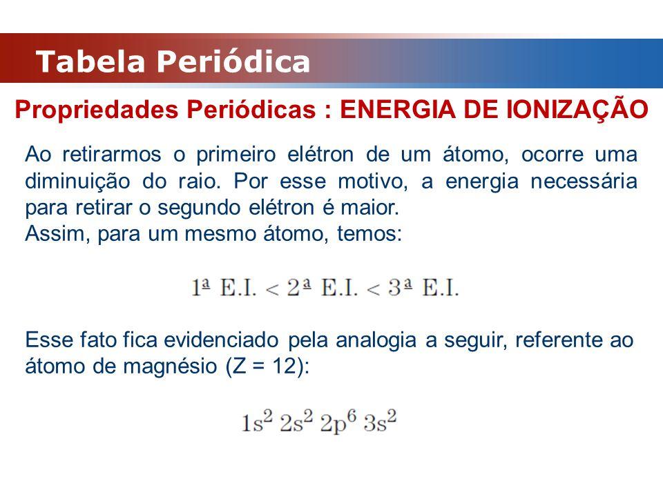 Tabela Periódica Propriedades Periódicas : ENERGIA DE IONIZAÇÃO Ao retirarmos o primeiro elétron de um átomo, ocorre uma diminuição do raio. Por esse