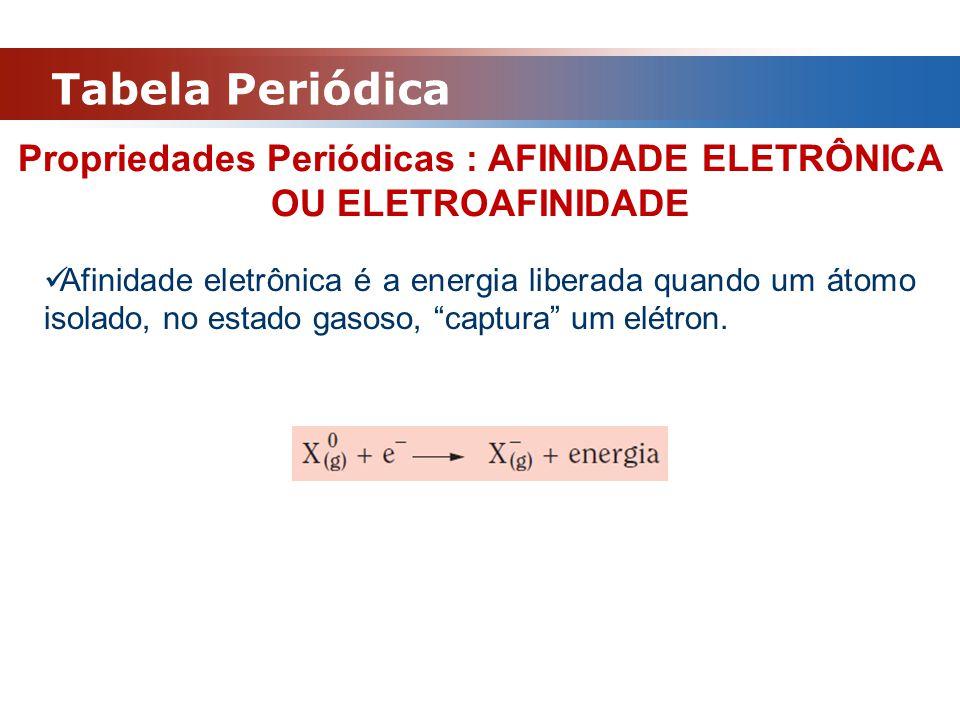 Tabela Periódica Propriedades Periódicas : AFINIDADE ELETRÔNICA OU ELETROAFINIDADE Afinidade eletrônica é a energia liberada quando um átomo isolado,