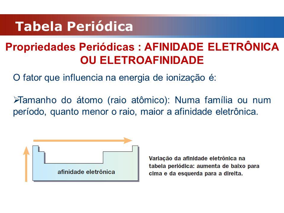 Tabela Periódica Propriedades Periódicas : AFINIDADE ELETRÔNICA OU ELETROAFINIDADE O fator que influencia na energia de ionização é:  Tamanho do átom