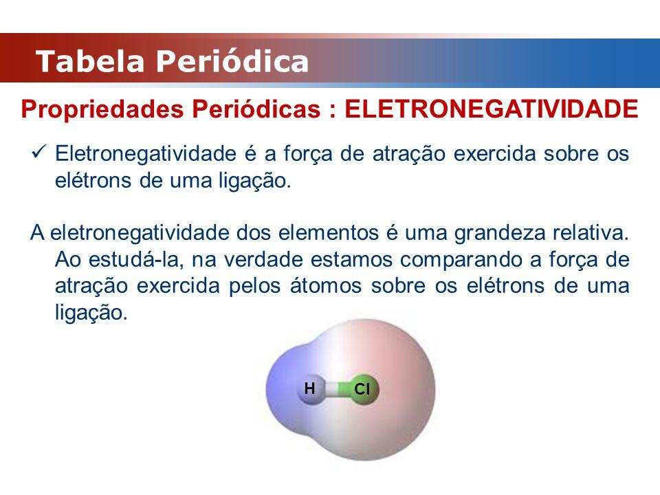 Tabela Periódica Propriedades Periódicas : ELETRONEGATIVIDADE Eletronegatividade é a força de atração exercida sobre os elétrons de uma ligação. A ele