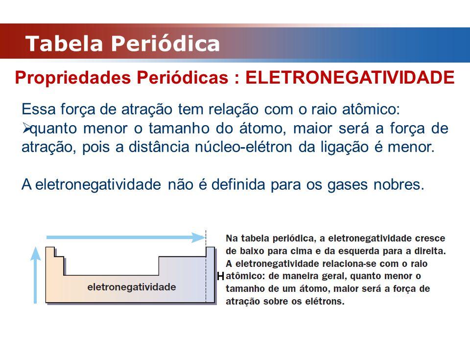 Tabela Periódica Propriedades Periódicas : ELETRONEGATIVIDADE Essa força de atração tem relação com o raio atômico:  quanto menor o tamanho do átomo,