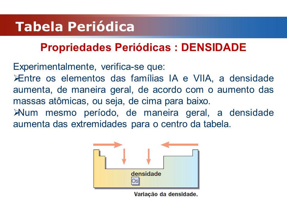 Tabela Periódica Propriedades Periódicas : DENSIDADE Experimentalmente, verifica-se que:  Entre os elementos das famílias IA e VIIA, a densidade aume