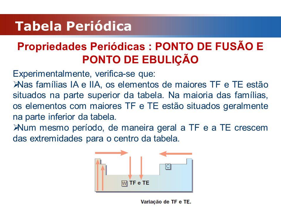 Tabela Periódica Propriedades Periódicas : PONTO DE FUSÃO E PONTO DE EBULIÇÃO Experimentalmente, verifica-se que:  Nas famílias IA e IIA, os elemento