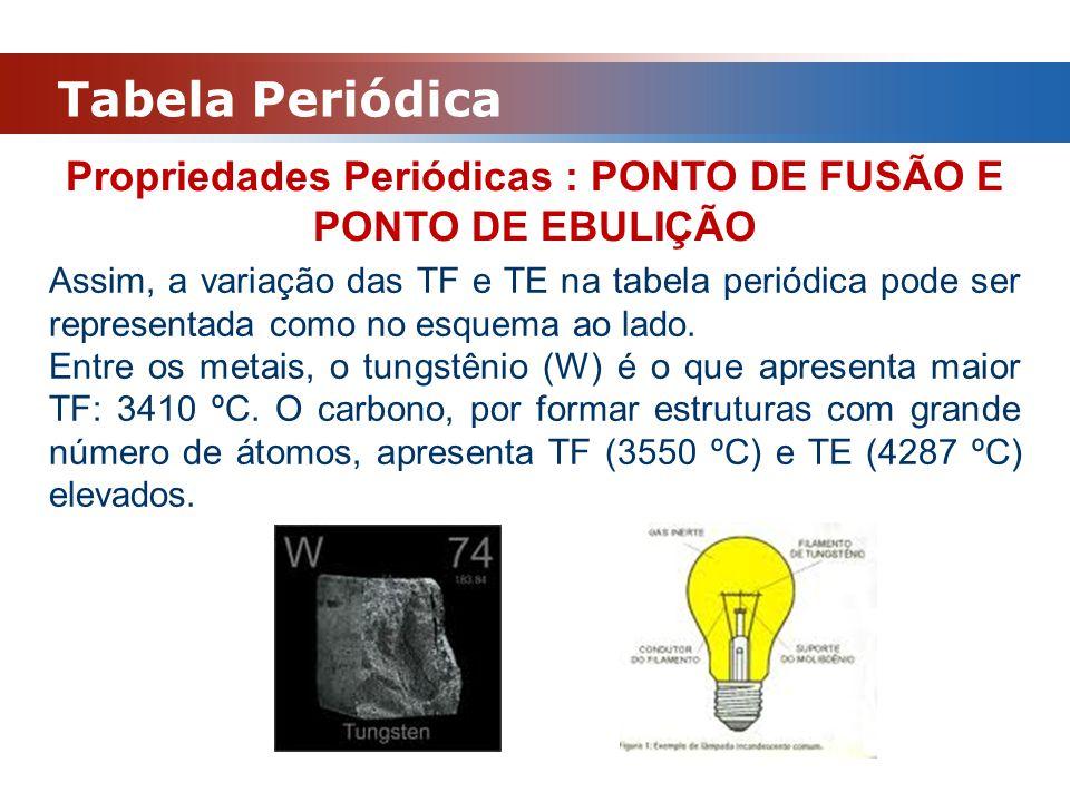 Tabela Periódica Propriedades Periódicas : PONTO DE FUSÃO E PONTO DE EBULIÇÃO Assim, a variação das TF e TE na tabela periódica pode ser representada