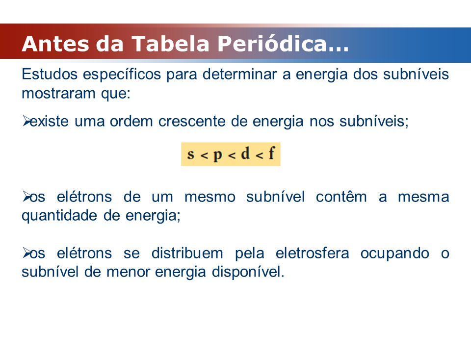 Antes da Tabela Periódica… Estudos específicos para determinar a energia dos subníveis mostraram que:  existe uma ordem crescente de energia nos subn
