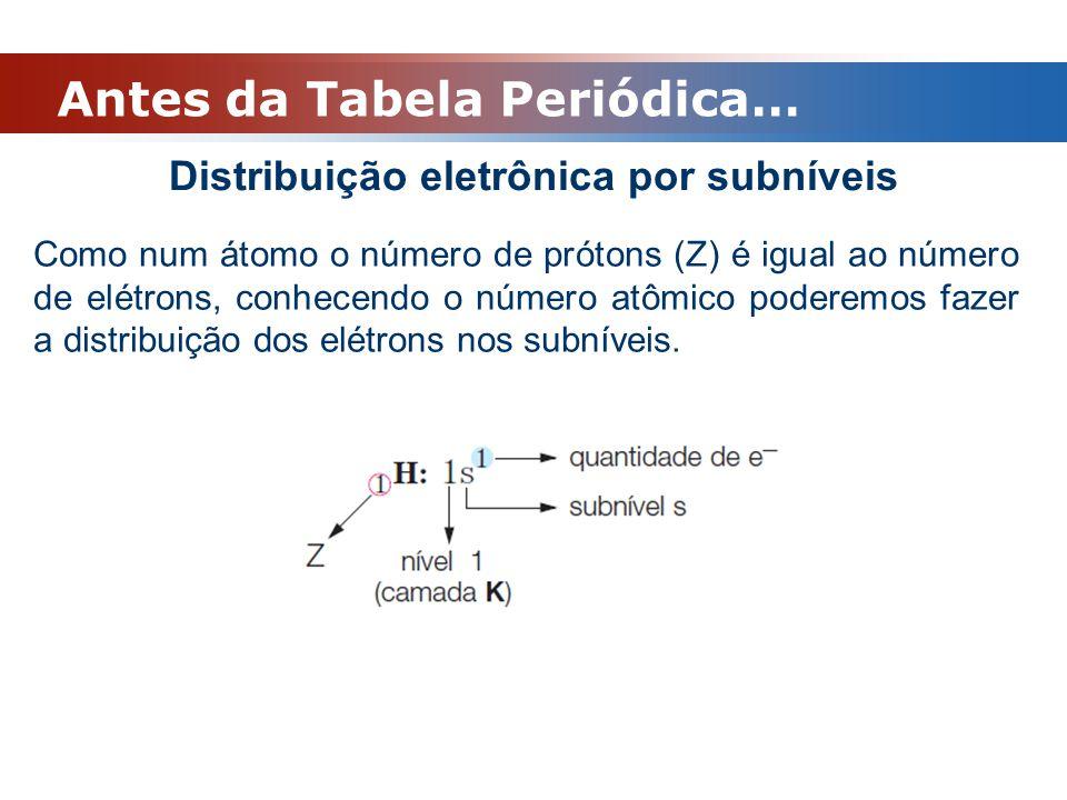 Antes da Tabela Periódica… Distribuição eletrônica por subníveis Como num átomo o número de prótons (Z) é igual ao número de elétrons, conhecendo o nú