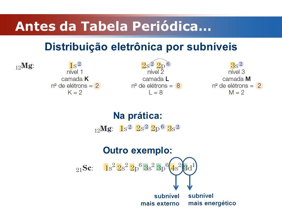 Antes da Tabela Periódica… Distribuição eletrônica por subníveis Na prática: Outro exemplo: subnível mais externo subnível mais energético