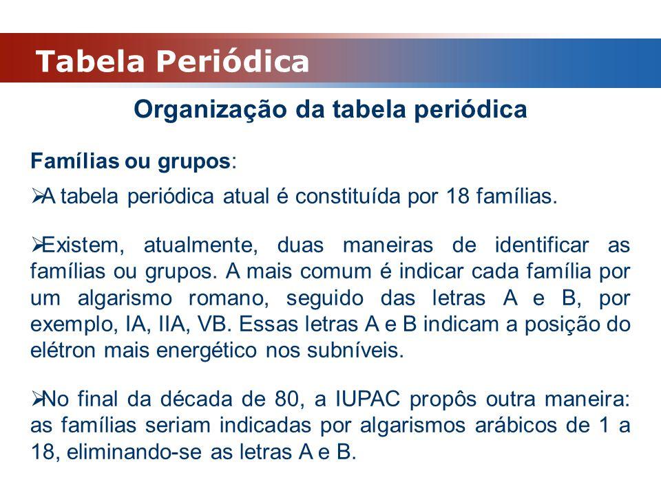 Organização da tabela periódica Famílias ou grupos:  A tabela periódica atual é constituída por 18 famílias.  Existem, atualmente, duas maneiras de