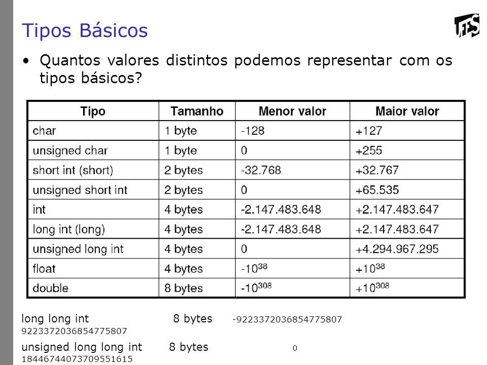 Tipos Básicos Quantos valores distintos podemos representar com os tipos básicos? long long int 8 bytes -9223372036854775807 9223372036854775807 unsig