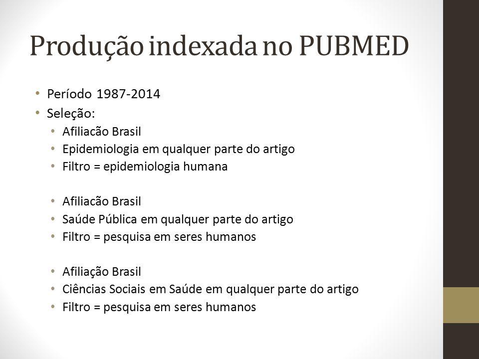 Produção indexada no PUBMED Período 1987-2014 Seleção: Afiliacão Brasil Epidemiologia em qualquer parte do artigo Filtro = epidemiologia humana Afilia