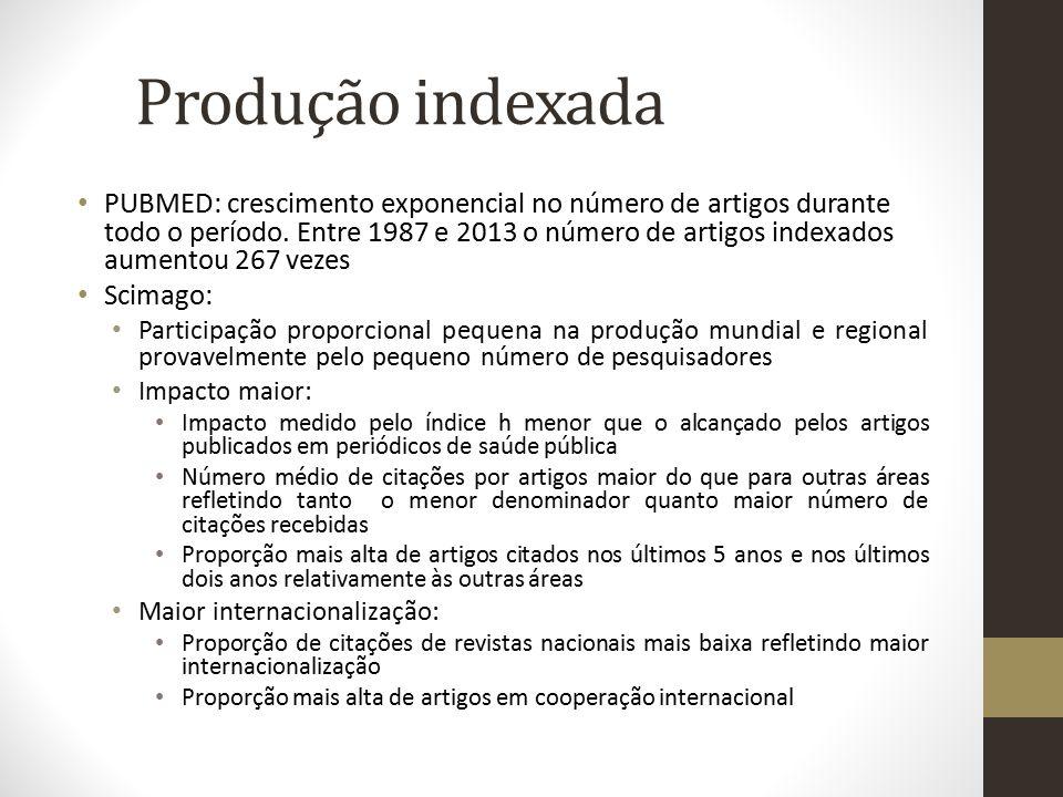 Produção indexada PUBMED: crescimento exponencial no número de artigos durante todo o período. Entre 1987 e 2013 o número de artigos indexados aumento