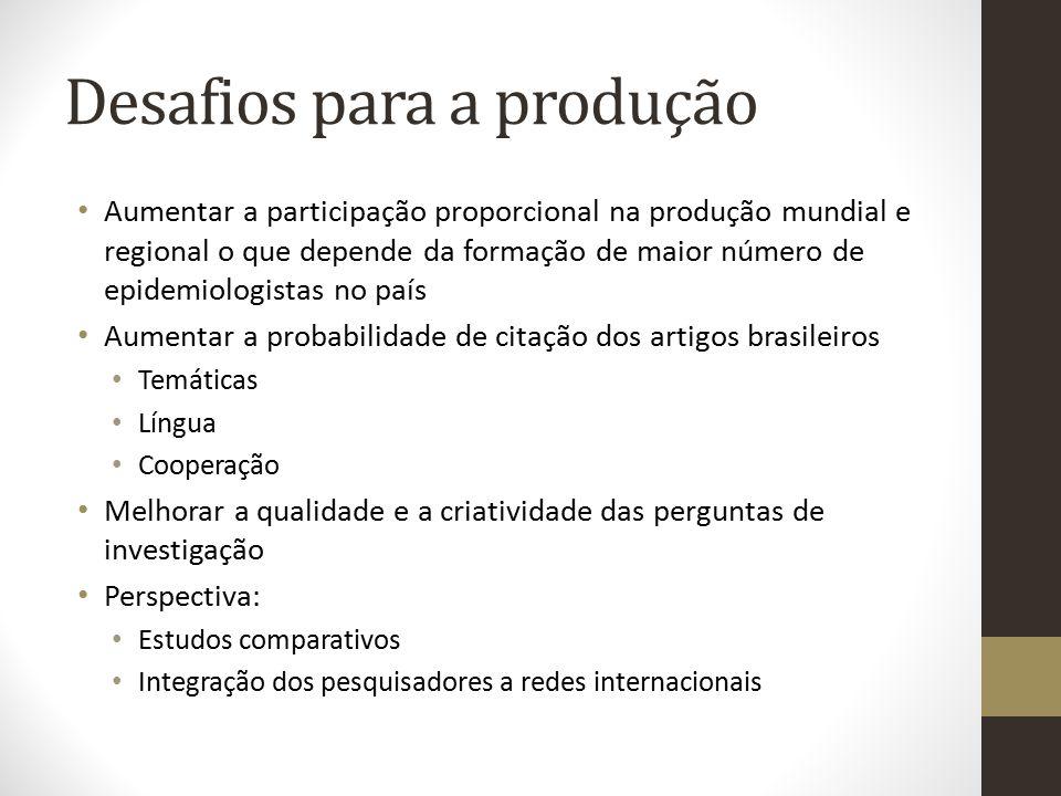 Desafios para a produção Aumentar a participação proporcional na produção mundial e regional o que depende da formação de maior número de epidemiologi