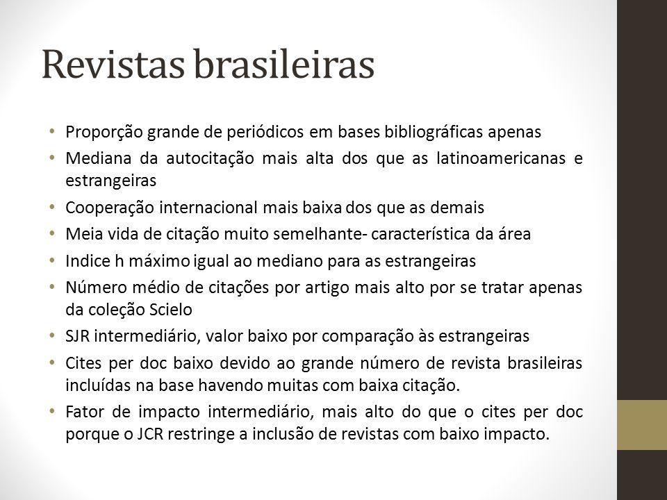 Revistas brasileiras Proporção grande de periódicos em bases bibliográficas apenas Mediana da autocitação mais alta dos que as latinoamericanas e estr
