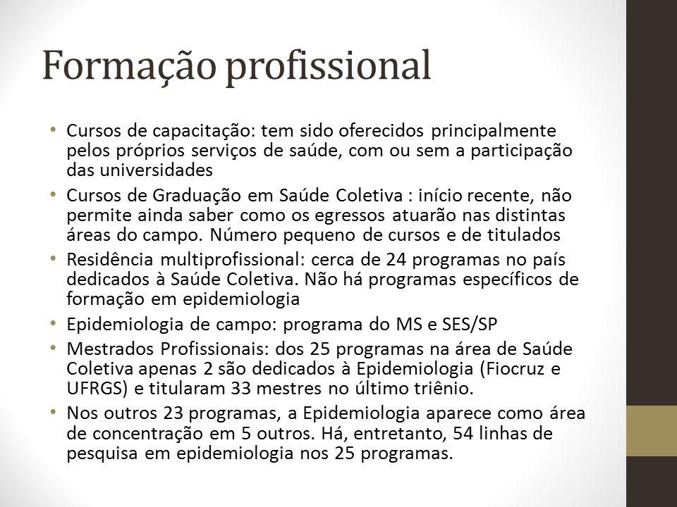 Formação profissional Cursos de capacitação: tem sido oferecidos principalmente pelos próprios serviços de saúde, com ou sem a participação das univer