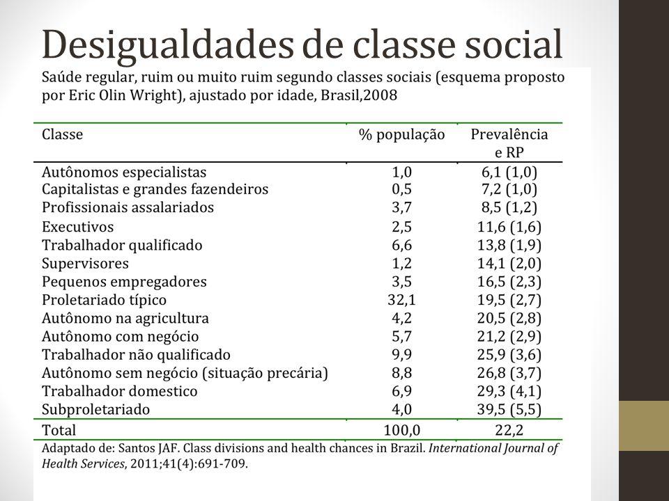 Desigualdades de classe social