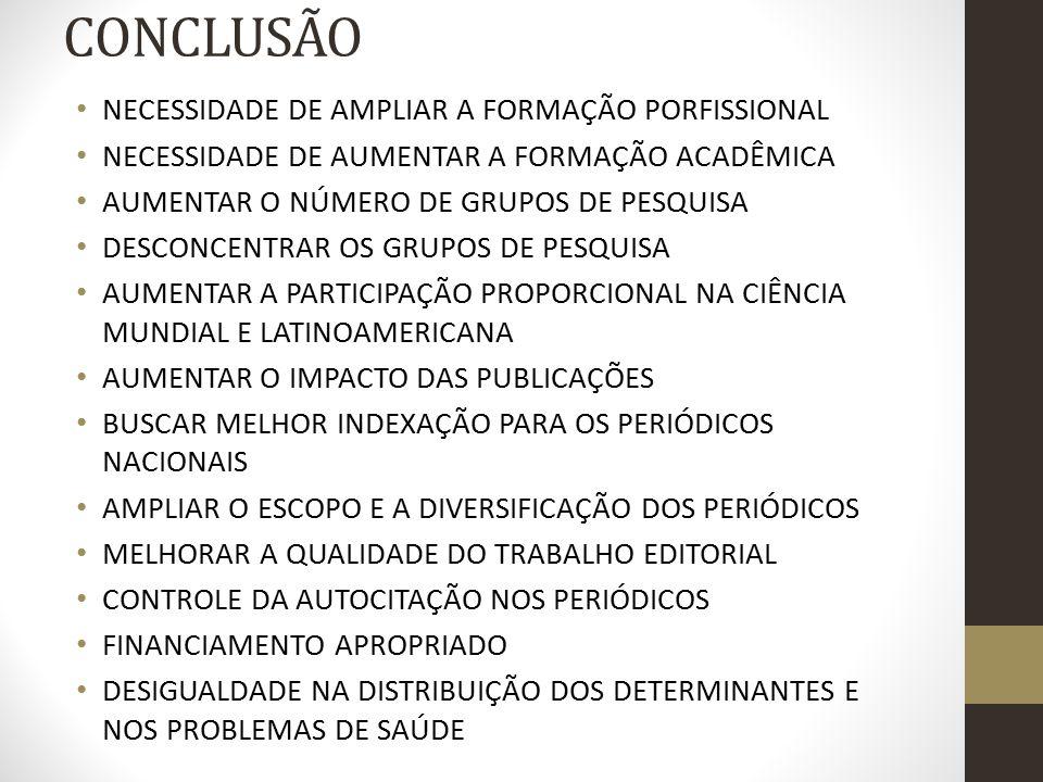 CONCLUSÃO NECESSIDADE DE AMPLIAR A FORMAÇÃO PORFISSIONAL NECESSIDADE DE AUMENTAR A FORMAÇÃO ACADÊMICA AUMENTAR O NÚMERO DE GRUPOS DE PESQUISA DESCONCE