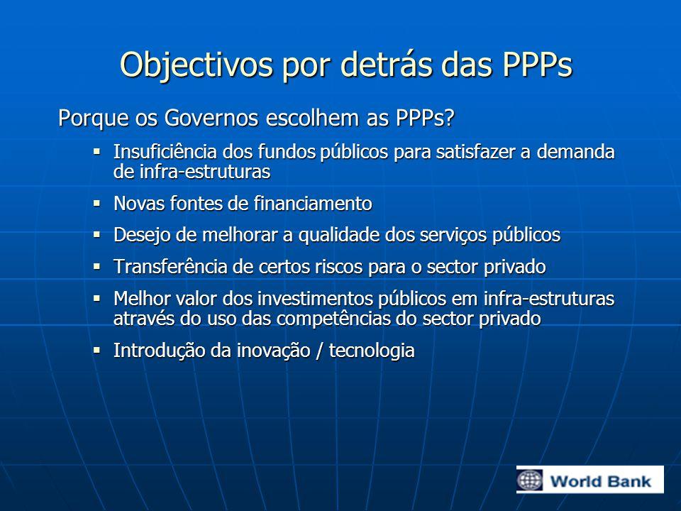 Objectivos por detrás das PPPs Objectivos por detrás das PPPs Porque os Governos escolhem as PPPs.