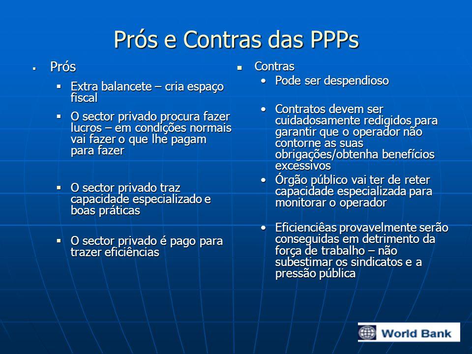 Unidade de PPP  Existe uma entidade equipada para implementar o Programa da PPP.