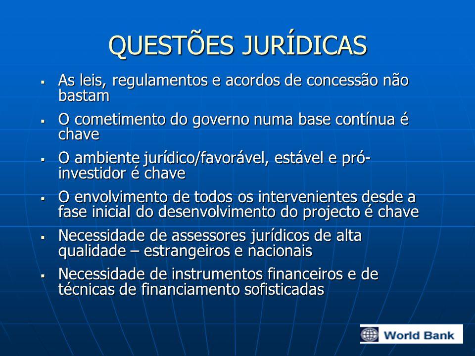 92 2.98 2.91 2.83 2.68 2.66 2.49 2.43 2.00 3.57 3.11 Menore s MaioresCríticas para Fazer o Negócio Protecção Jurídica dos Investidores Disciplina de Pagamento dos Consumidores Garantia do Governo/Multilateral Eficiência do Governo Independência do Judiciário Regras Claras de Saída Classificação do Grau de Dívida do Investimento Transição p Mercado Competitivo Classificação do Índice de Corrupção Empréstimos Internos Selecção Competitiva Possibilidade de Integração Vertical QUESTÕES JURÍDICAS – Tendências de PPPs na Indústria de Energia: Inquérito do Banco Mundial de 2003 sobre Preocupações dos Investidores