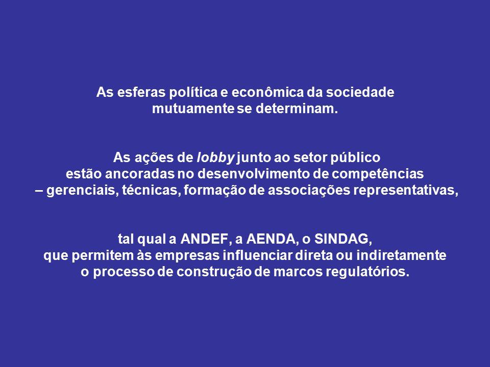- E - Poder estratégico imperial do setor da indústria química sobre as ciências da vida