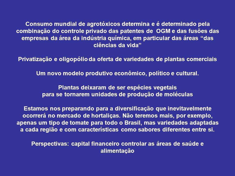 ARTICULAÇÃO/INTEGRAÇÃO ENTRE PATENTEAMENTO DOS GENES+ OGMs + PLANTAS PRODUTORAS DE MOLÉCULAS + UNIFORMIZAÇÃO BIOLÓGICA + CONCENTRAÇÃO DA TERRA+ CONTROLE PRIVADO DA CIÊNCIA + FUSÕES ECONÔMICAS DETERMINAM NOVO SISTEMA AGROALIMENTARE MUNDIAL UM MODELO CIVILIZATÓRIO MUNDIALMENTE DOMINANTE SUPERAÇÃO DA DEMOCRACIA LIBERAL BURGUESA NOVAS FORMAS DE GOVERNOS AUTORITÁRIOS